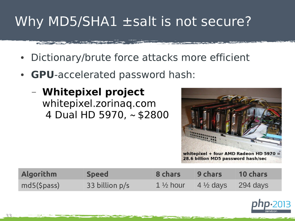 33 Why MD5/SHA1 ±salt is not secure? ● Dictiona...