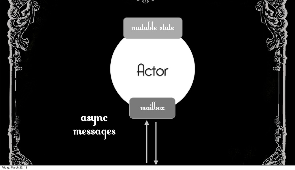 messages async Actor mailbox mutable state Frid...