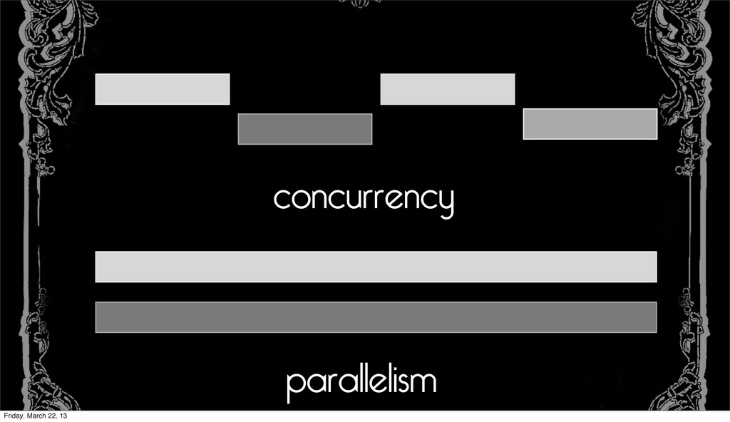 concurrency parallelism Friday, March 22, 13