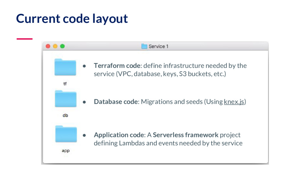 ● Terraform code: define infrastructure needed ...