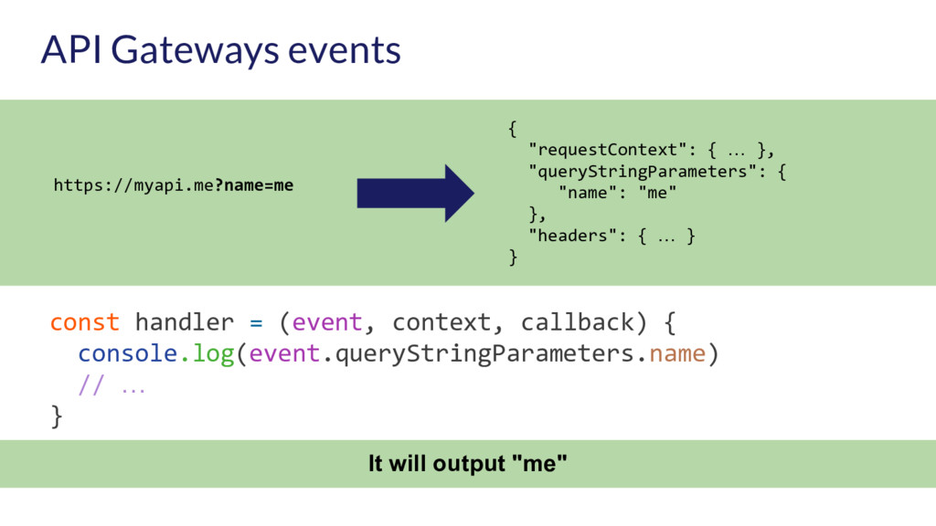 API Gateways events const handler = (event, con...