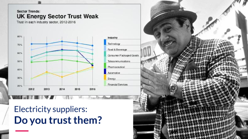 Electricity suppliers: Do you trust them?