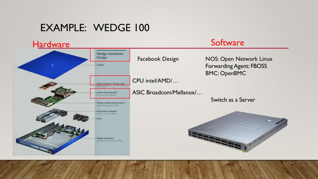 EXAMPLE: WEDGE 100 Facebook Design CPU intel/AM...