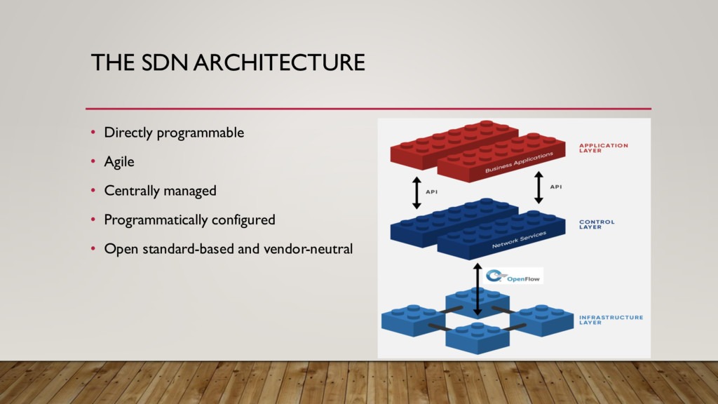 THE SDN ARCHITECTURE • Directly programmable • ...