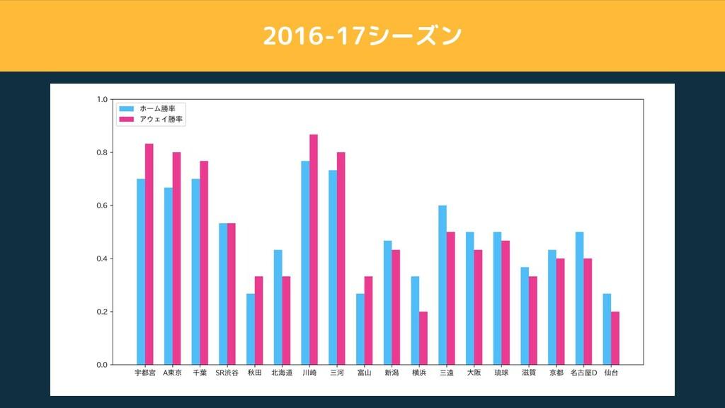 2016-17シーズン