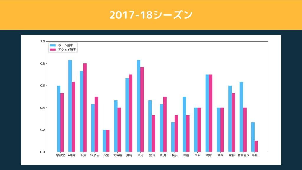 2017-18シーズン