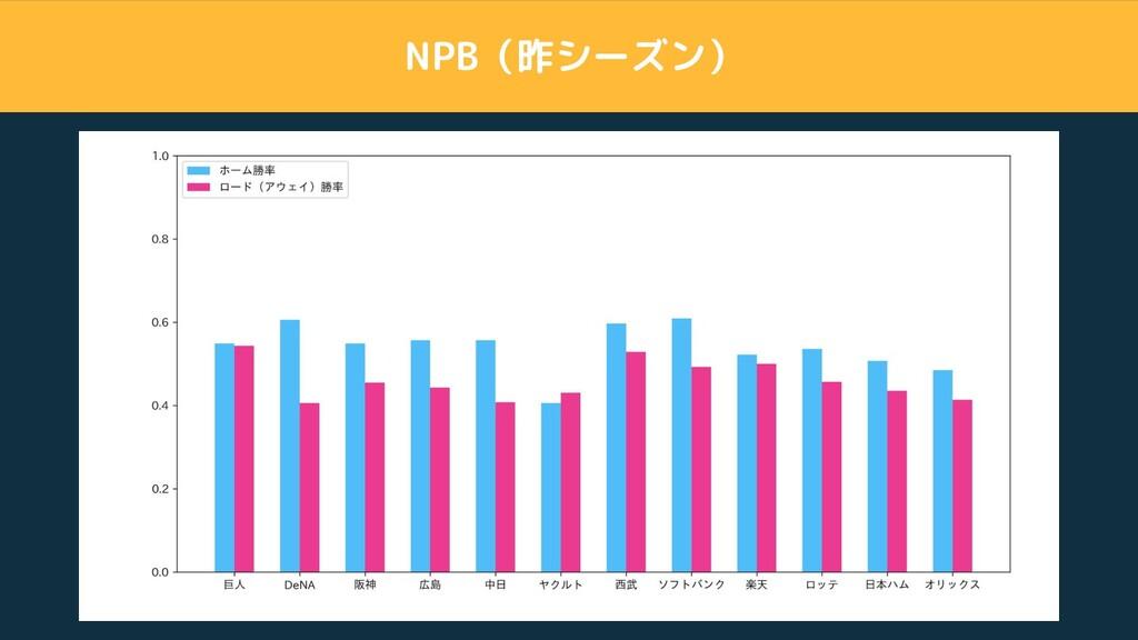 NPB(昨シーズン)