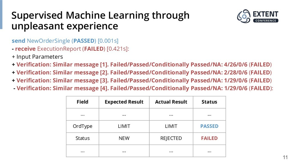 Supervised Machine Learning through unpleasant ...