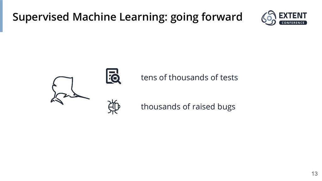 Supervised Machine Learning: going forward tens...