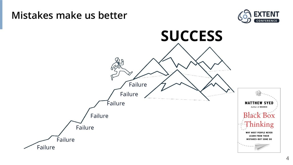 Mistakes make us better SUCCESS Failure Failure...