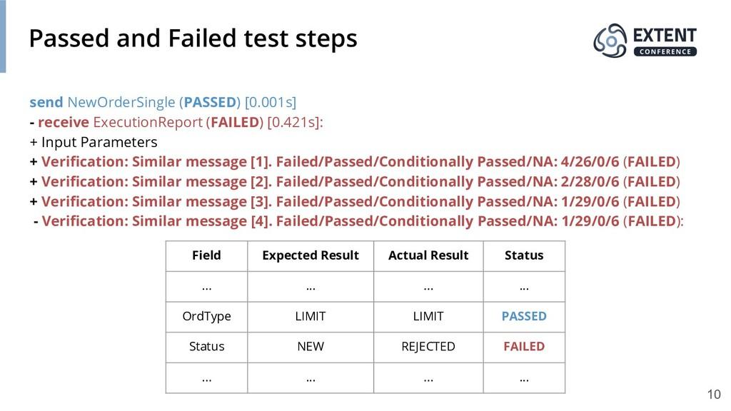 Passed and Failed test steps send NewOrderSingl...