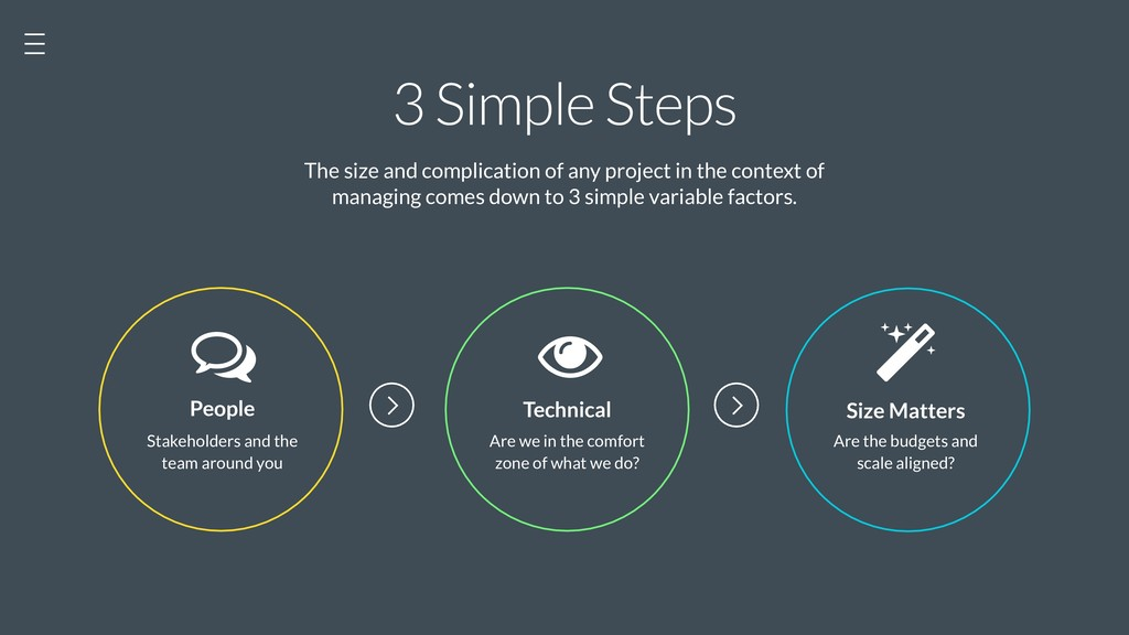 3 Simple Steps The size and complication of any...