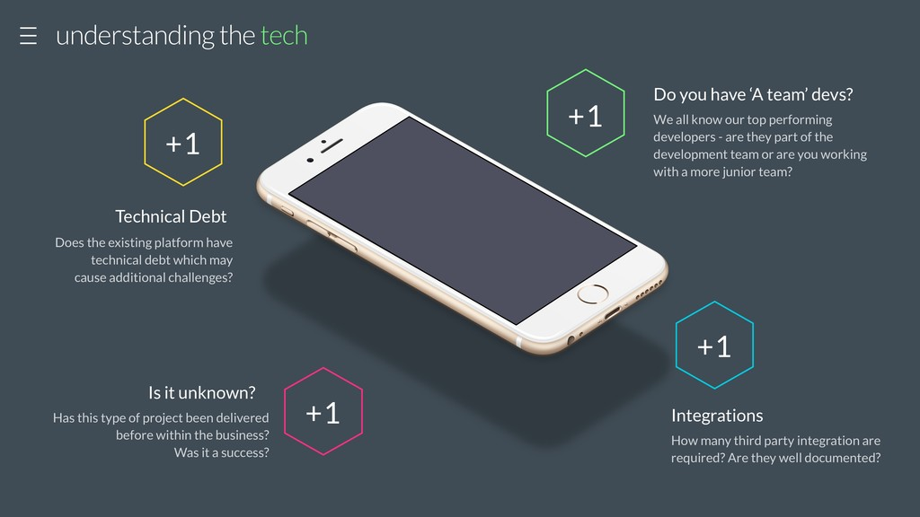 understanding the tech Does the existing platfo...