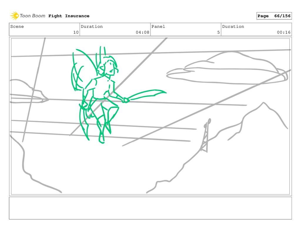 Scene 10 Duration 04:08 Panel 5 Duration 00:16 ...