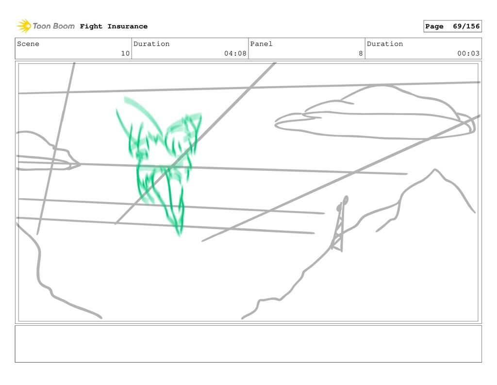Scene 10 Duration 04:08 Panel 8 Duration 00:03 ...