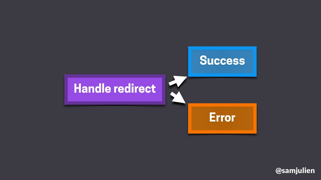 Handle redirect Success Error @samjulien