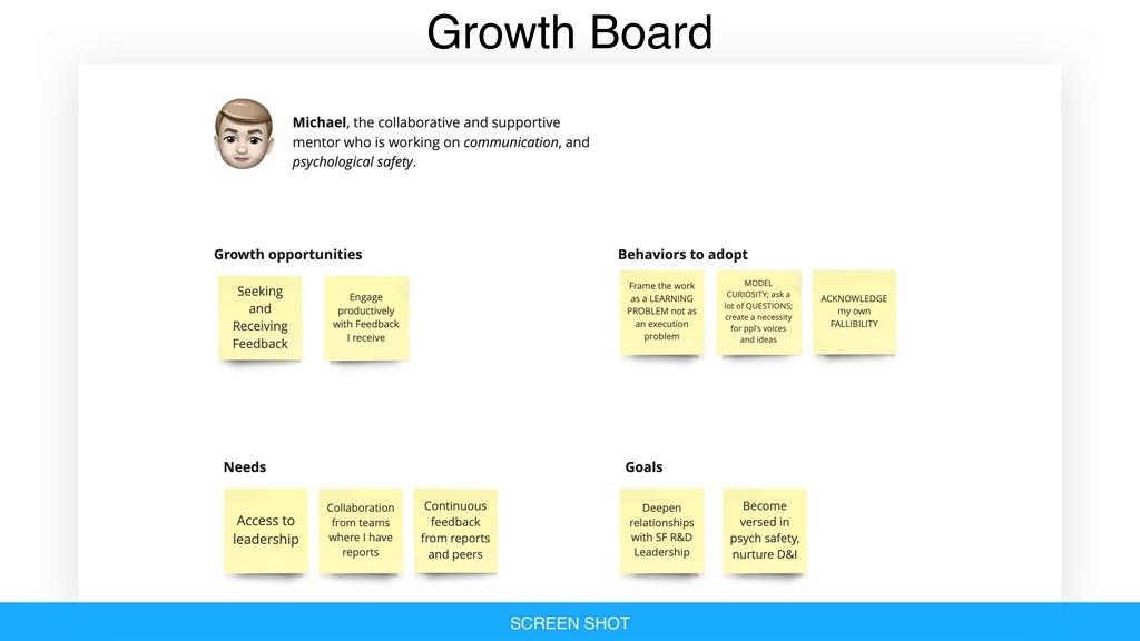 Growth Board SCREEN SHOT