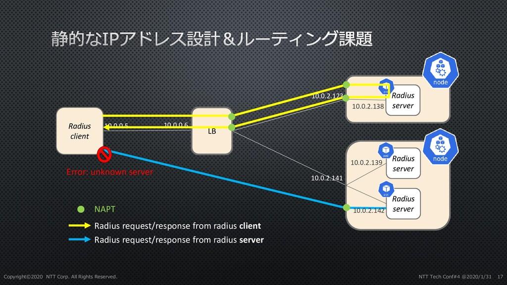 Radius client LB Error: unknown server Radius r...