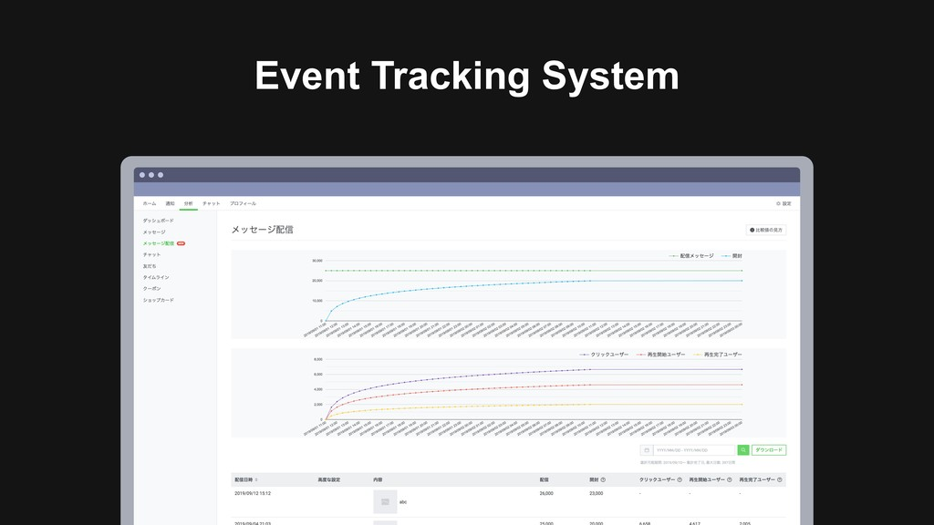 Ƃ Event Tracking System