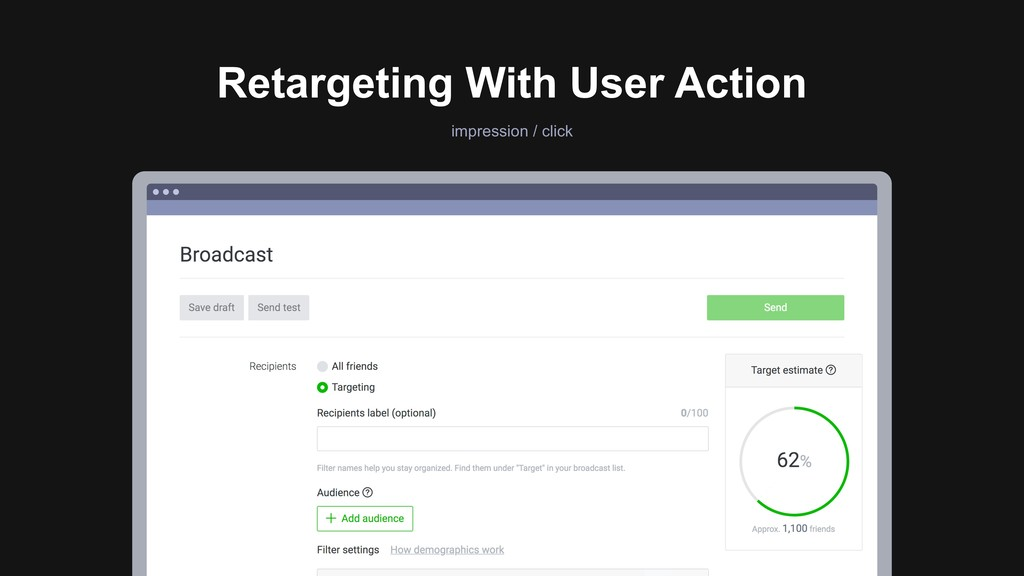 Ƃ Retargeting With User Action impression / cli...
