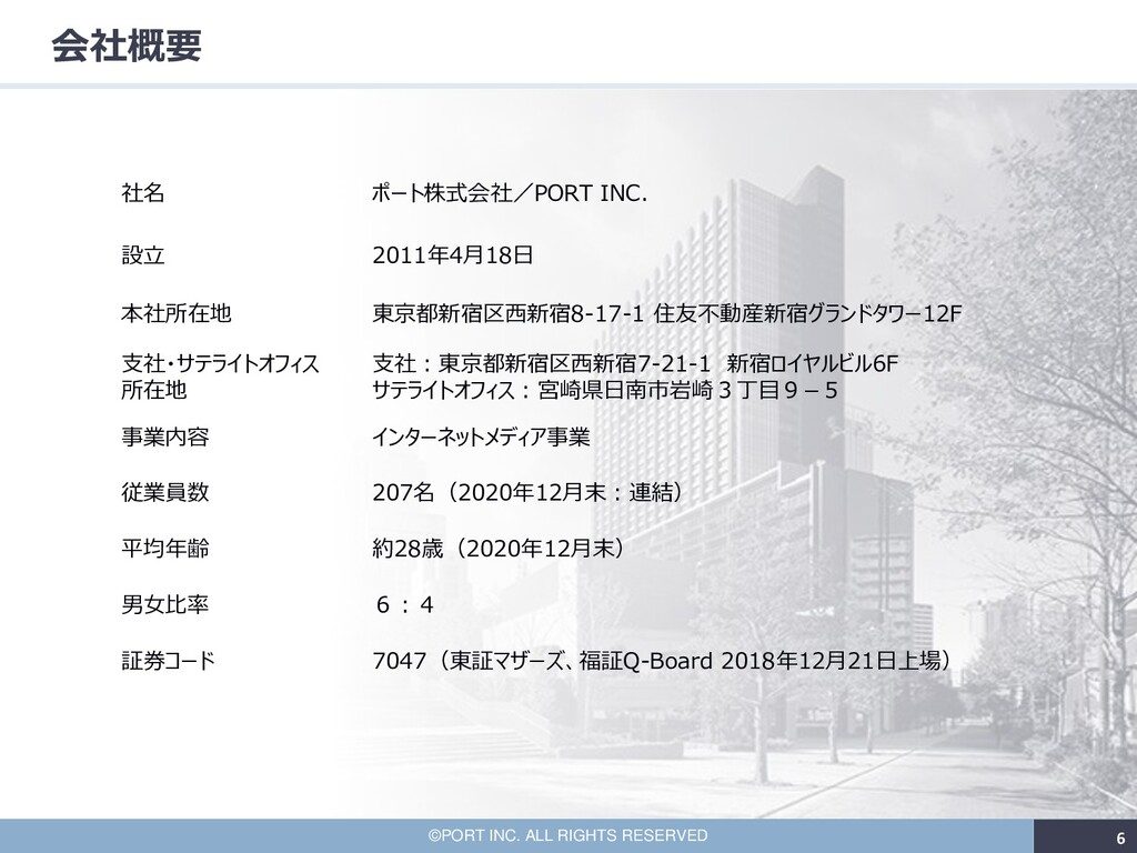 6 ©PORT INC. ALL RIGHTS RESERVED 6 会社概要 社名 ポート株...