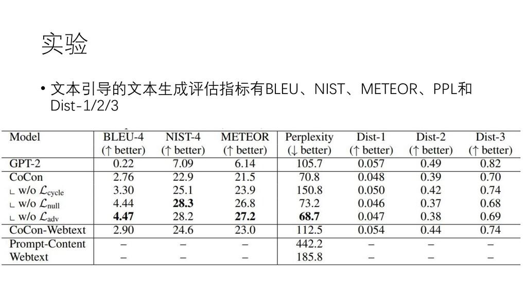 实验 • 文本引导的文本生成评估指标有BLEU、NIST、METEOR、PPL和 Dist-1...