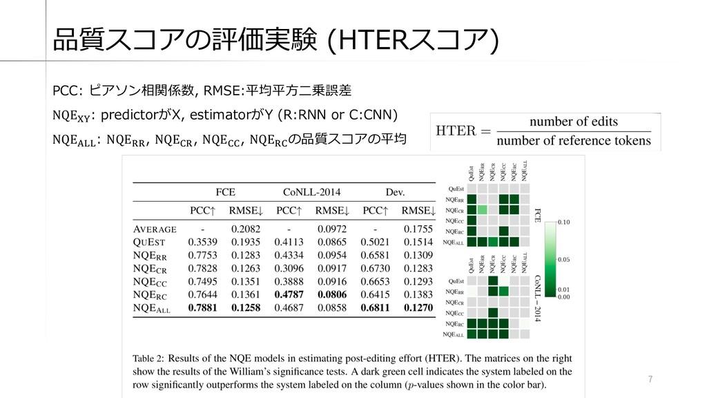 : HCM ) ( E ) P N NQE$% , ) ) NQE&'' NQE(( NQE)...