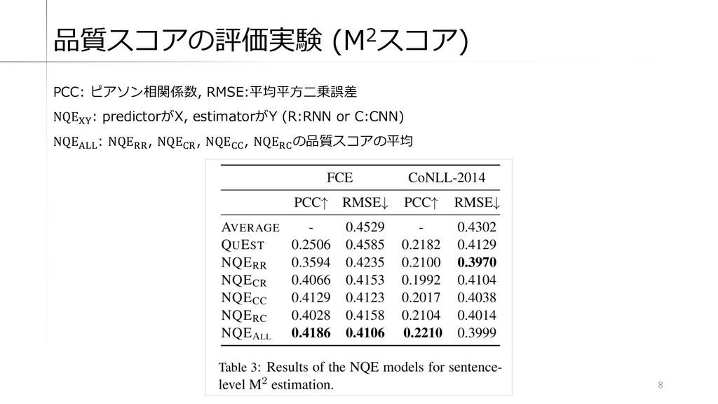 : N : ( : C ) E E PM NQE$% 2 , ) ) NQE&'' NQE((...