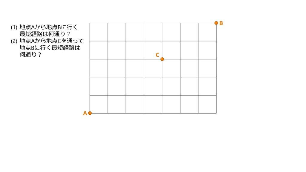 A B (1) 地点Aから地点Bに行く 最短経路は何通り? (2) 地点Aから地点Cを通って ...