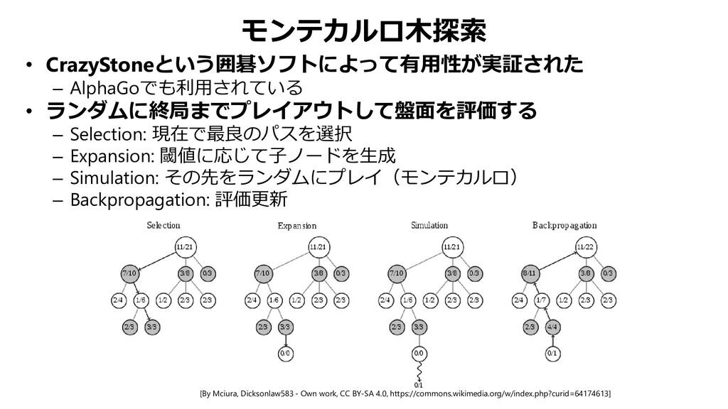 モンテカルロ木探索 • CrazyStoneという囲碁ソフトによって有用性が実証された – A...