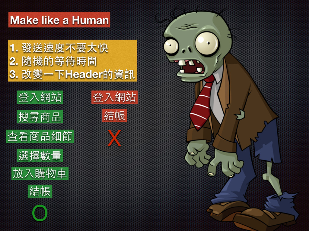 Make like a Human 1. 發送速度不要太快 2. 隨機的等待時間 3. 改變⼀...