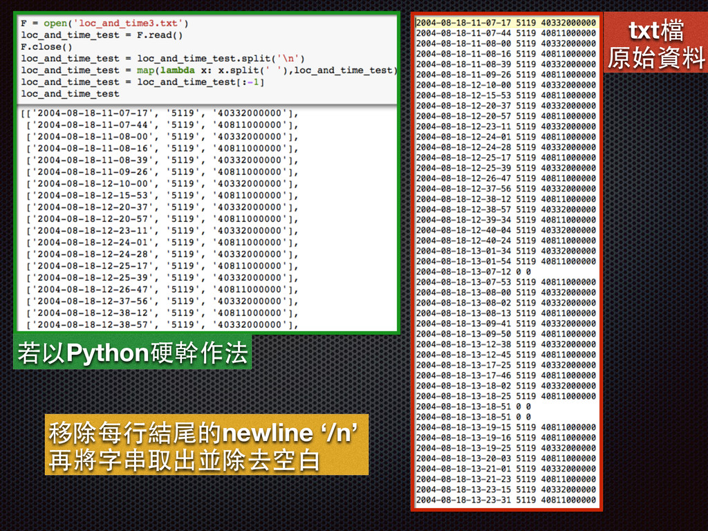 txt檔 原始資料 若以Python硬幹作法 移除每⾏行結尾的newline '/n' 再將字...