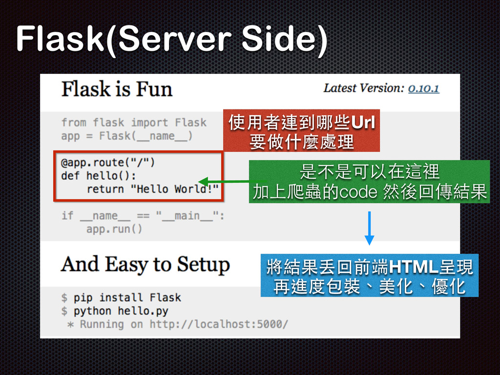 Flask(Server Side) 使⽤用者連到哪些Url 要做什麼處理 是不是可以在這裡 ...