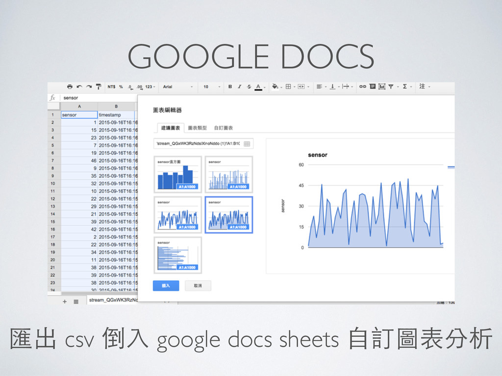 GOOGLE DOCS 匯出 csv 倒⼊入 google docs sheets ⾃自訂圖表...