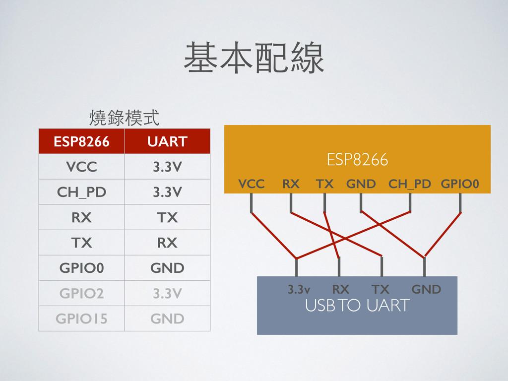 基本配線 ESP8266 VCC RX TX GND GPIO0 CH_PD USB TO U...