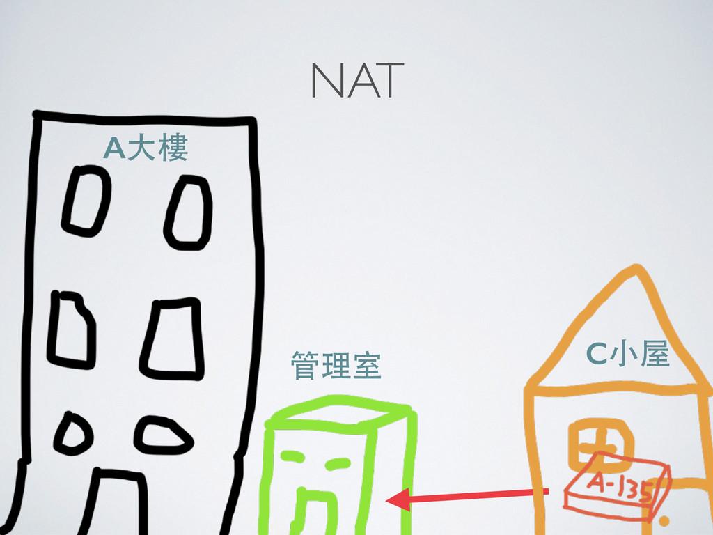 A⼤大樓 管理室 NAT C⼩小屋