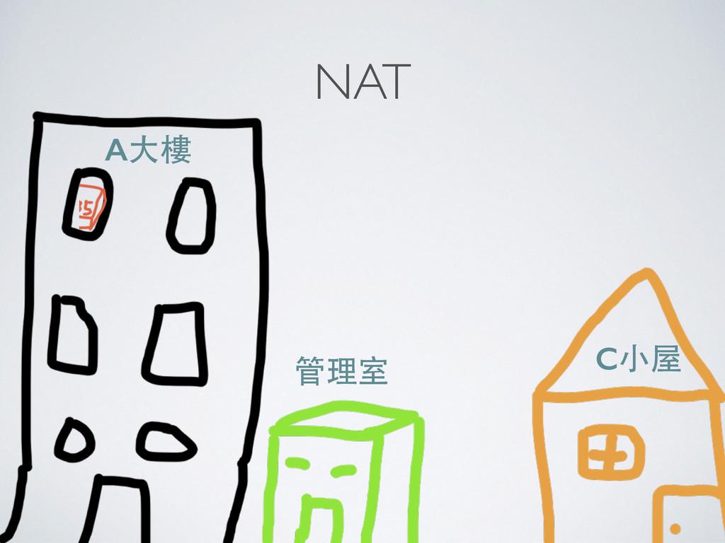 NAT C⼩小屋 A⼤大樓 管理室