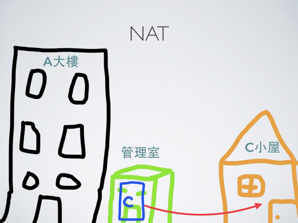 NAT A⼤大樓 管理室 C⼩小屋