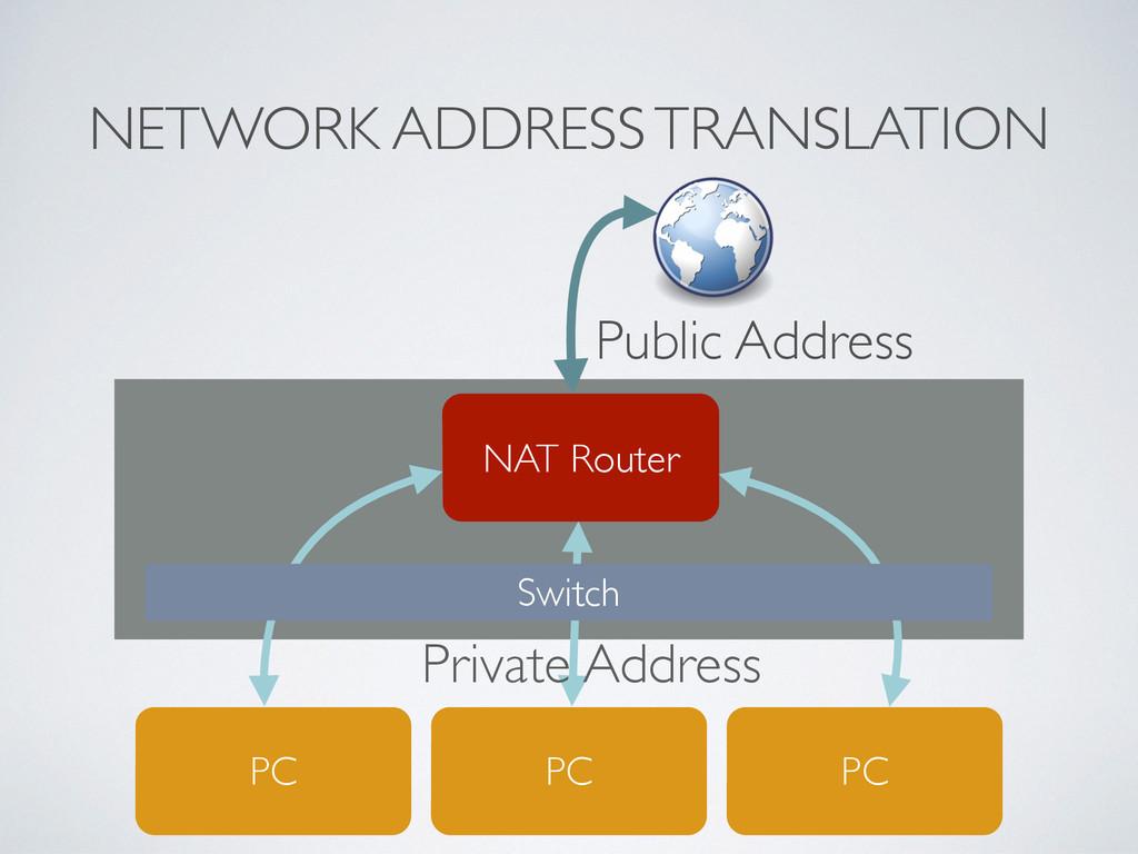 NETWORK ADDRESS TRANSLATION PC NAT Router PC PC...