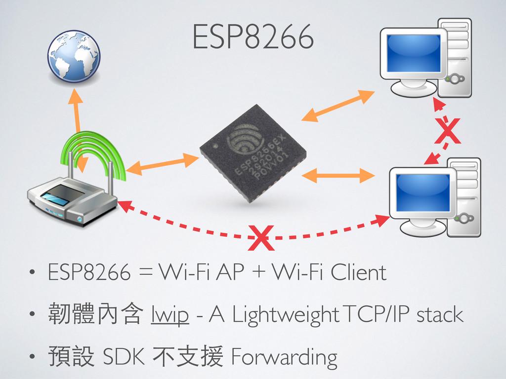 ESP8266 • ESP8266 = Wi-Fi AP + Wi-Fi Client • 韌...