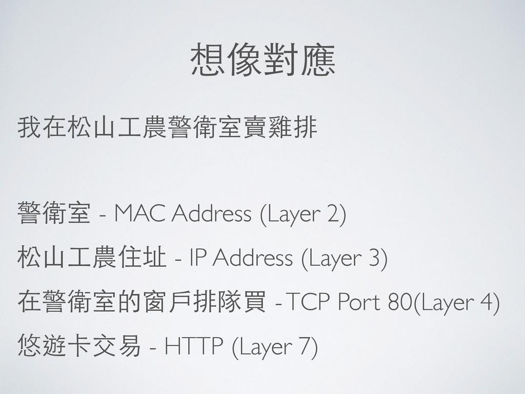 我在松⼭山⼯工農警衛室賣雞排 警衛室 - MAC Address (Layer 2) 松⼭山⼯...