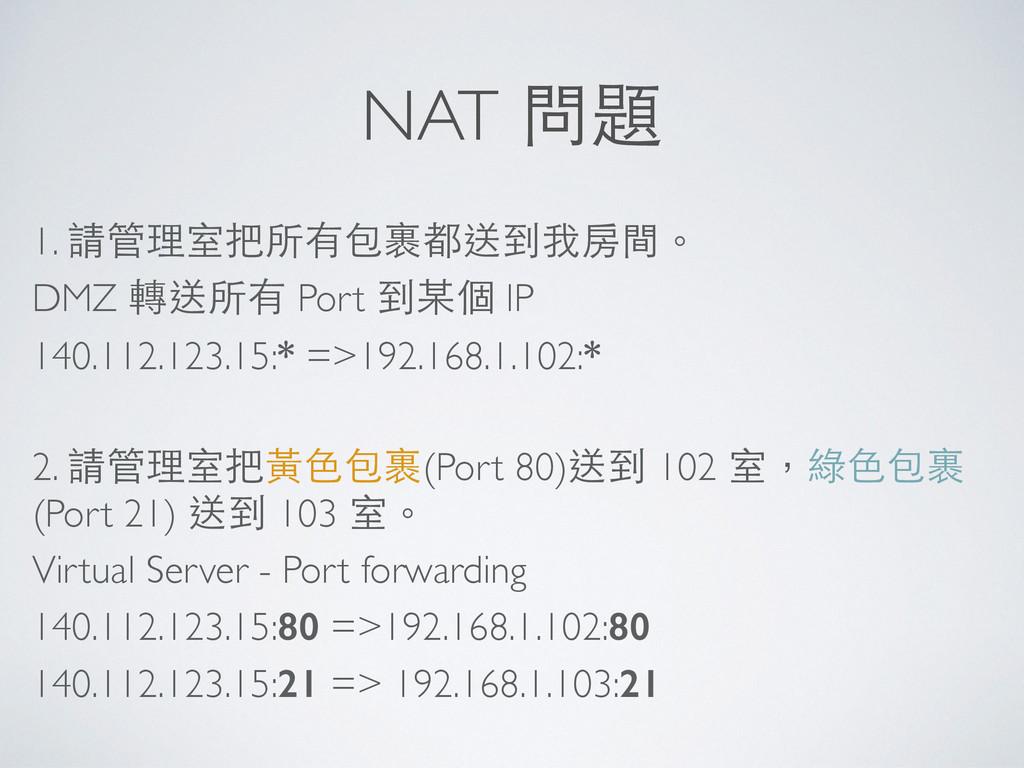 NAT 問題 1. 請管理室把所有包裹都送到我房間。 DMZ 轉送所有 Port 到某個 IP...