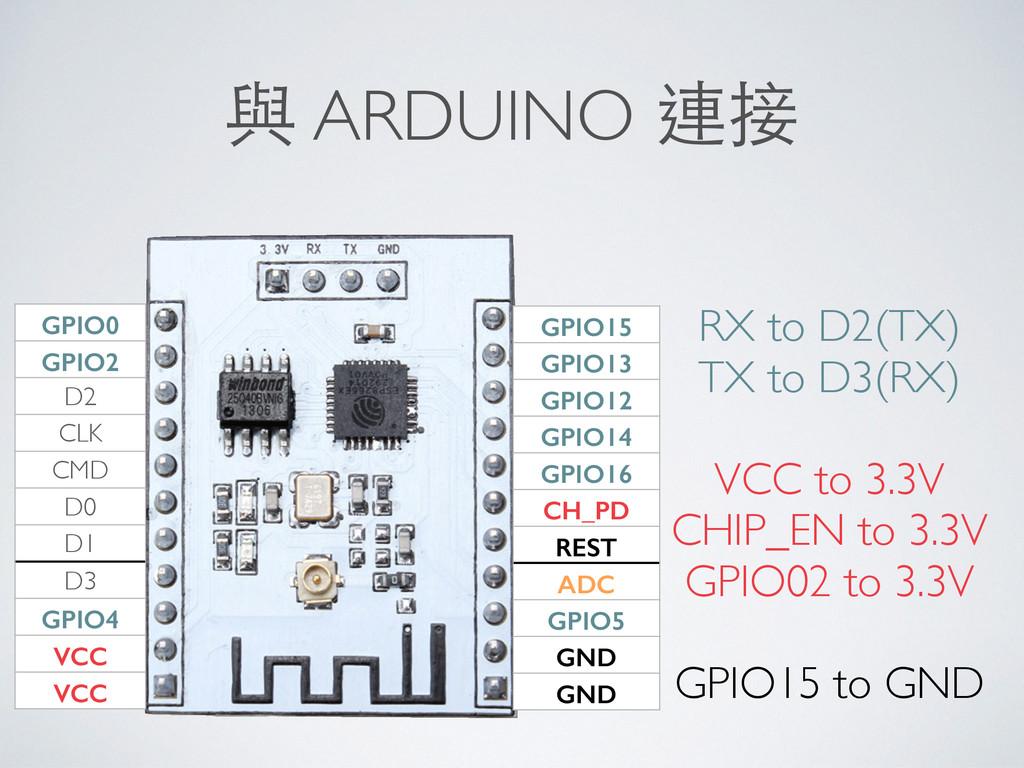 RX to D2(TX) TX to D3(RX) VCC to 3.3V CHIP_EN t...