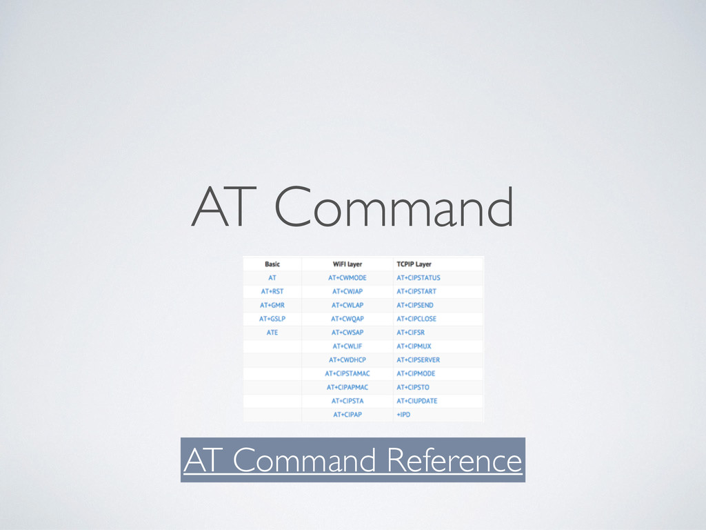 AT Command AT Command Reference