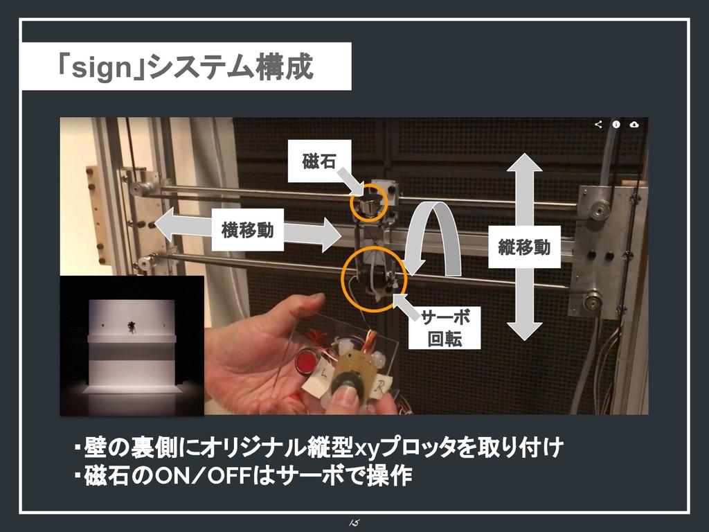 15 磁石 横移動 縦移動 サーボ 回転 ・壁の裏側にオリジナル縦型xyプロッタを取り付け ・...