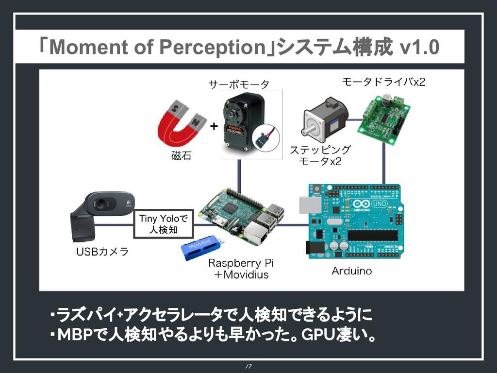 17 「Moment of Perception」システム構成 v1.0 ・ラズパイ+アクセラ...
