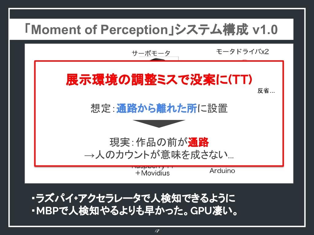 18 「Moment of Perception」システム構成 v1.0 展示環境の調整ミスで...