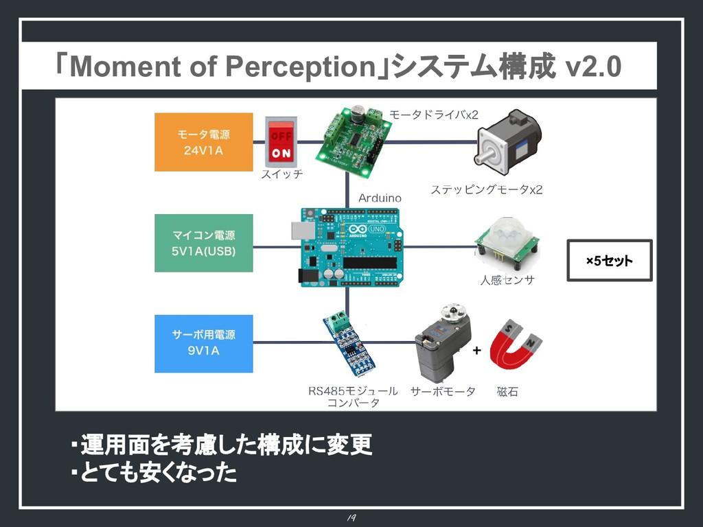 19 「Moment of Perception」システム構成 v2.0 ・運用面を考慮した構...