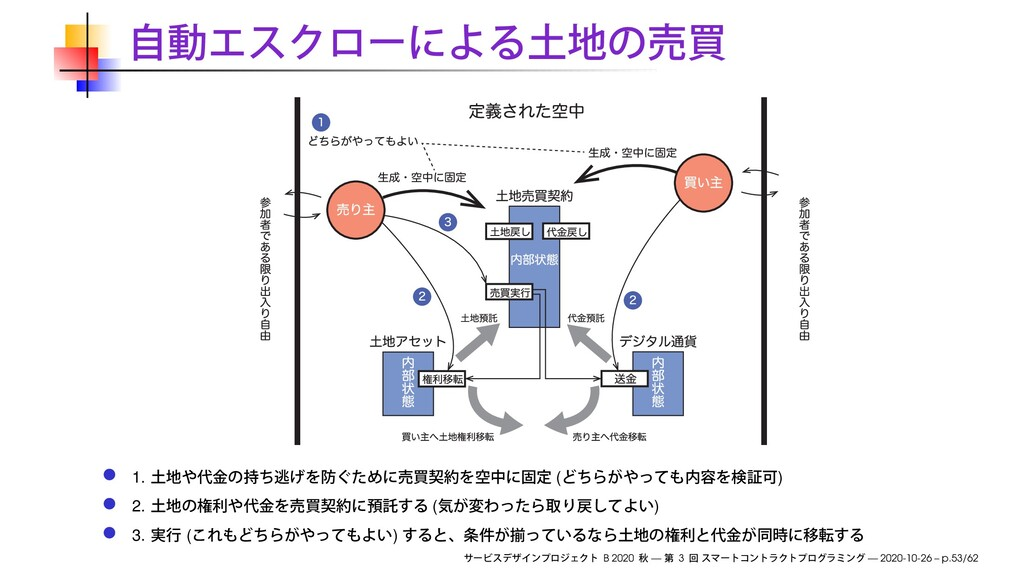 1. ( ) 2. ( ) 3. ( ) B 2020 — 3 — 2020-10-26 – ...