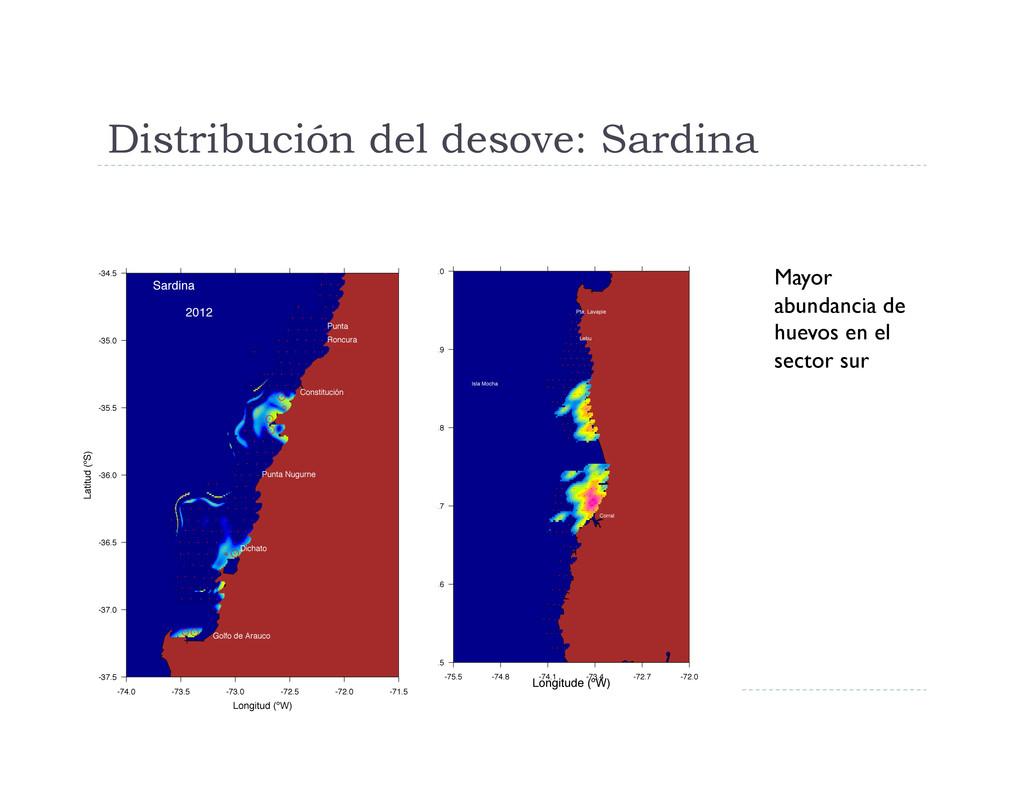 Distribución del desove: Sardina Mayor abundanc...